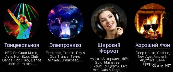 Перейти на сайт онлайн радио 101.RU